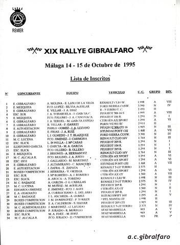 Lista de inscritos del XIX Rallye Gibralfaro