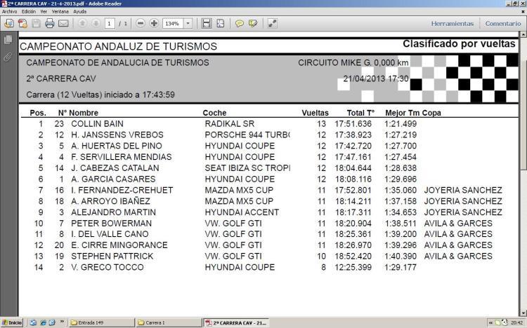 Clasificación 2º carrera Guadix