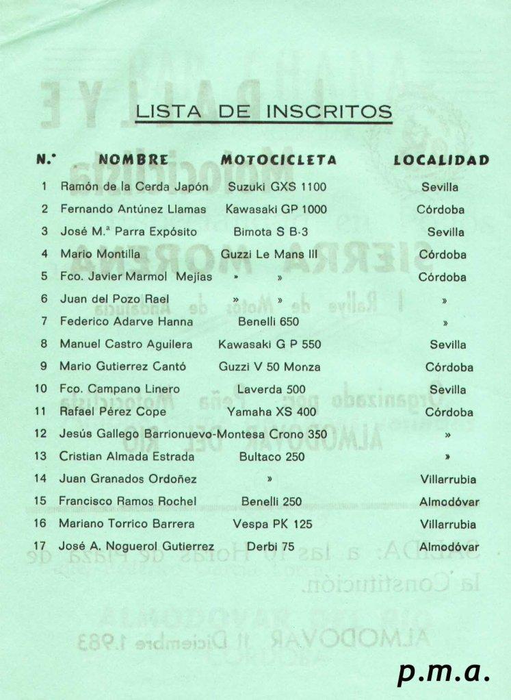 Lista de Inscritos  I Rallye Sierra Morena